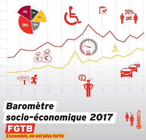 Baromètre 2017 Cover